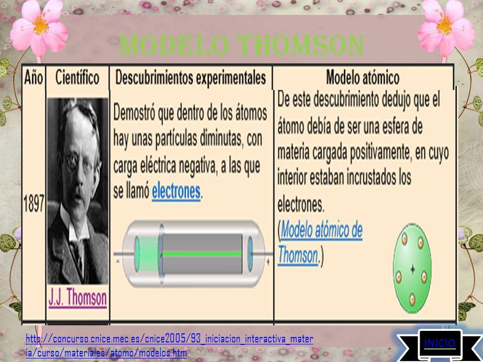 MODELO THOMSON http://concurso.cnice.mec.es/cnice2005/93_iniciacion_interactiva_materia/curso/materiales/atomo/modelos.htm.