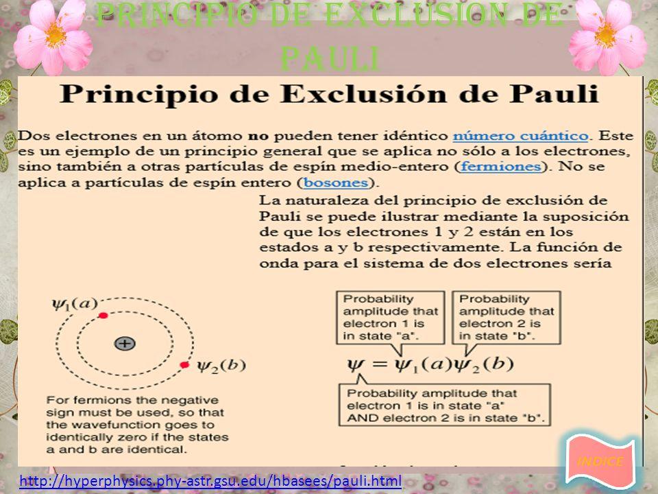 Principio de exclusion de pauli