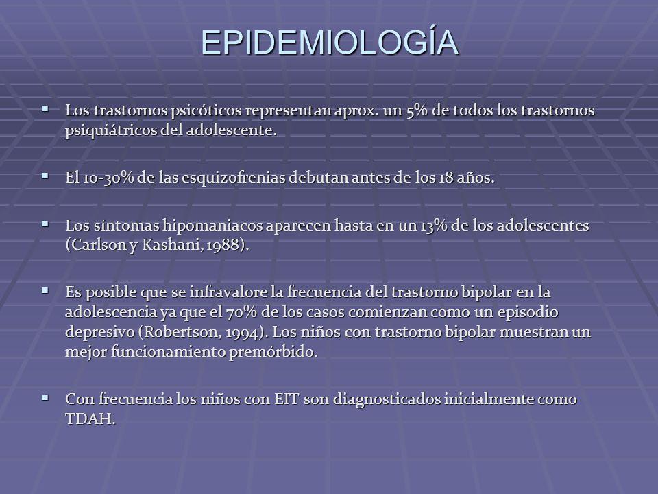 EPIDEMIOLOGÍA Los trastornos psicóticos representan aprox. un 5% de todos los trastornos psiquiátricos del adolescente.