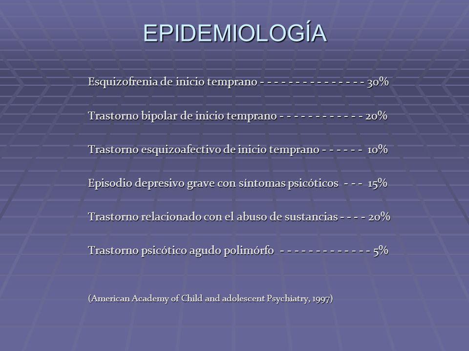 EPIDEMIOLOGÍA Esquizofrenia de inicio temprano - - - - - - - - - - - - - - - 30% Trastorno bipolar de inicio temprano - - - - - - - - - - - - 20%