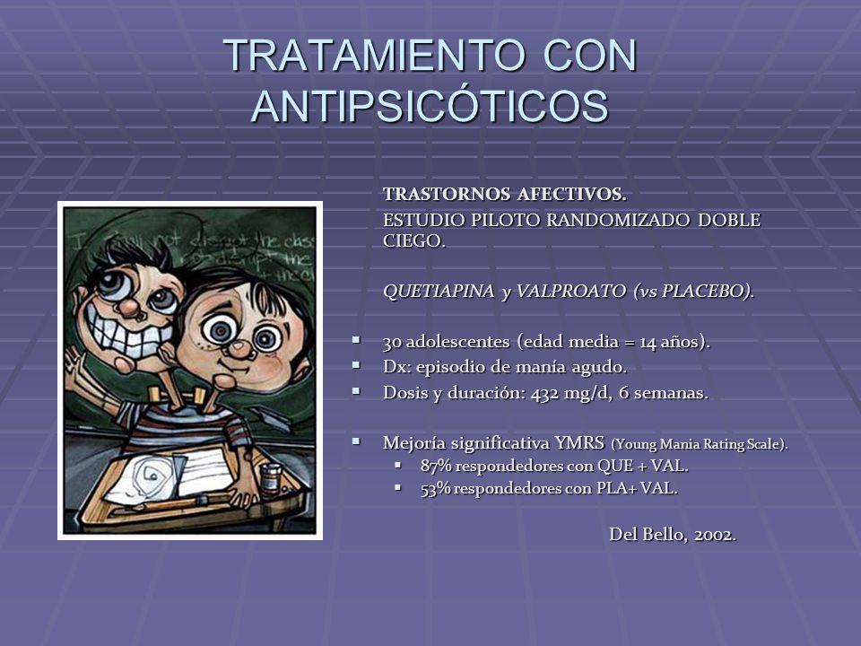 TRATAMIENTO CON ANTIPSICÓTICOS