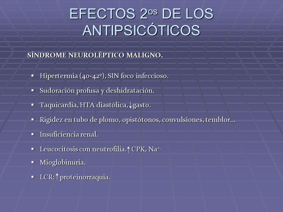 EFECTOS 2os DE LOS ANTIPSICÓTICOS