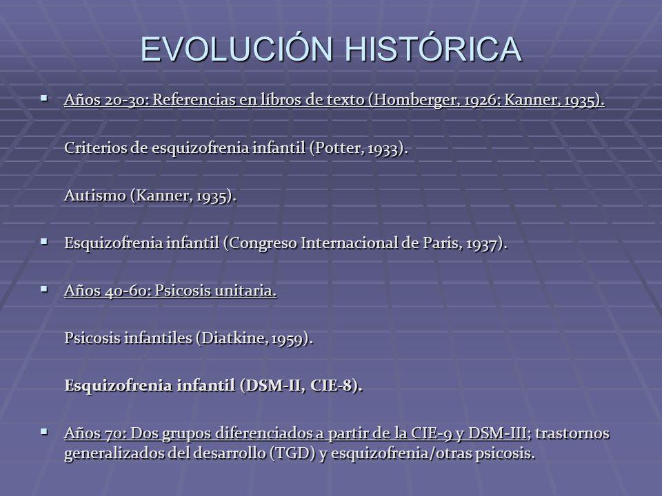 EVOLUCIÓN HISTÓRICA Años 20-30: Referencias en líbros de texto (Homberger, 1926; Kanner, 1935). Criterios de esquizofrenia infantil (Potter, 1933).
