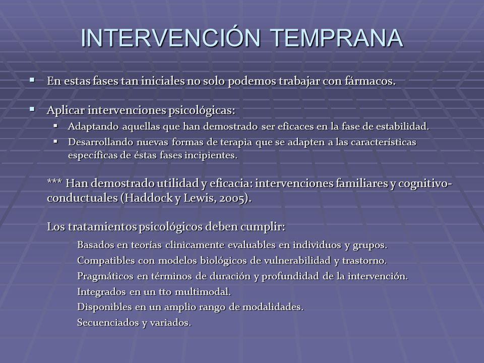 INTERVENCIÓN TEMPRANA