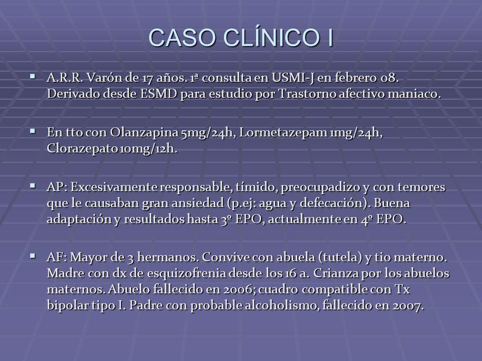 CASO CLÍNICO I A.R.R. Varón de 17 años. 1ª consulta en USMI-J en febrero 08. Derivado desde ESMD para estudio por Trastorno afectivo maniaco.