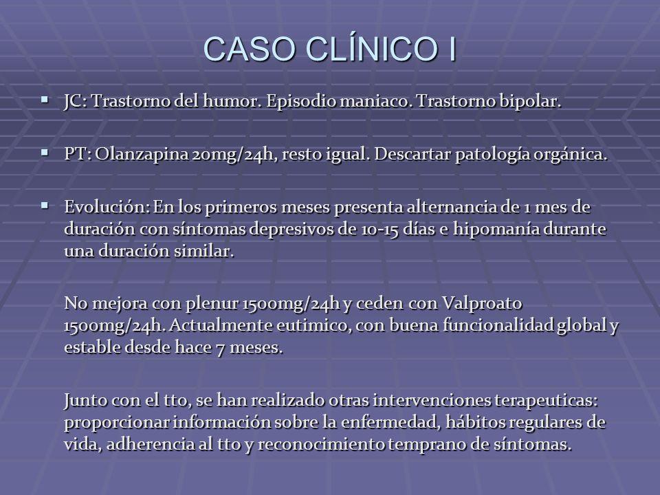 CASO CLÍNICO I JC: Trastorno del humor. Episodio maniaco. Trastorno bipolar. PT: Olanzapina 20mg/24h, resto igual. Descartar patología orgánica.