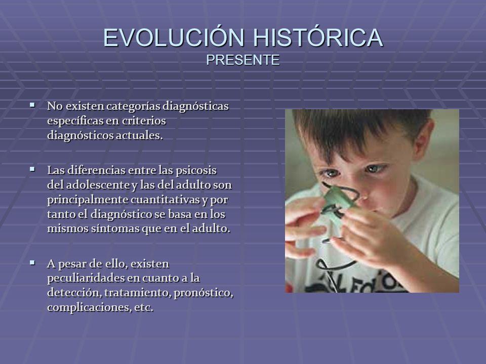 EVOLUCIÓN HISTÓRICA PRESENTE