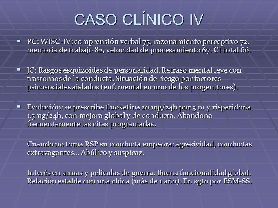 CASO CLÍNICO IV PC: WISC-IV; comprensión verbal 75, razonamiento perceptivo 72, memoria de trabajo 82, velocidad de procesamiento 67. CI total 66.