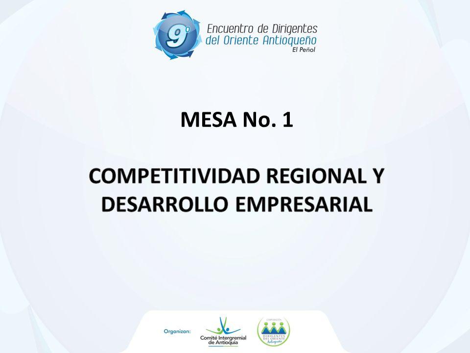 Competitividad regional y Desarrollo empresarial