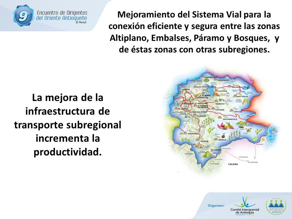 Mejoramiento del Sistema Vial para la conexión eficiente y segura entre las zonas Altiplano, Embalses, Páramo y Bosques, y de éstas zonas con otras subregiones.