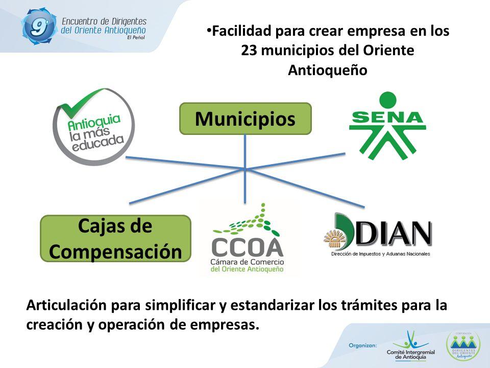 Municipios Cajas de Compensación