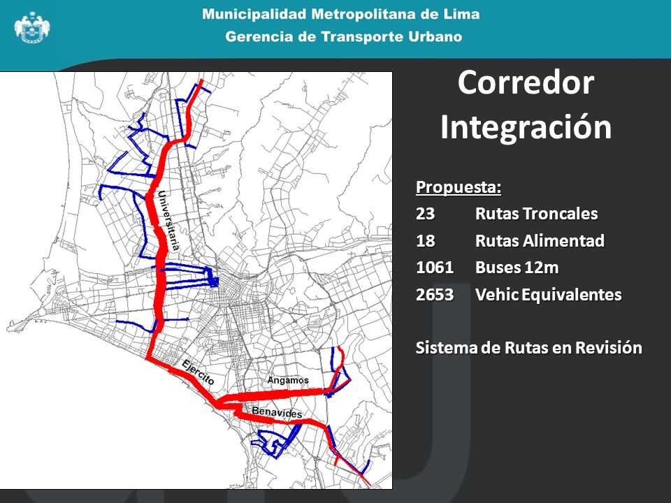 Corredor Integración Propuesta: Rutas Troncales Rutas Alimentad