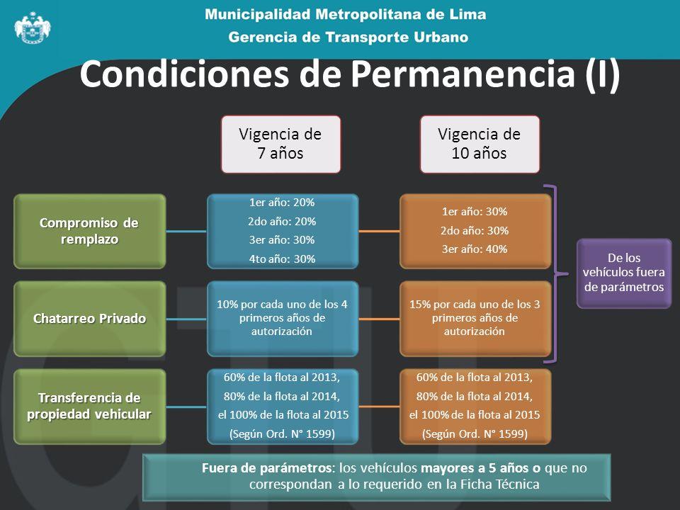 Condiciones de Permanencia (I)