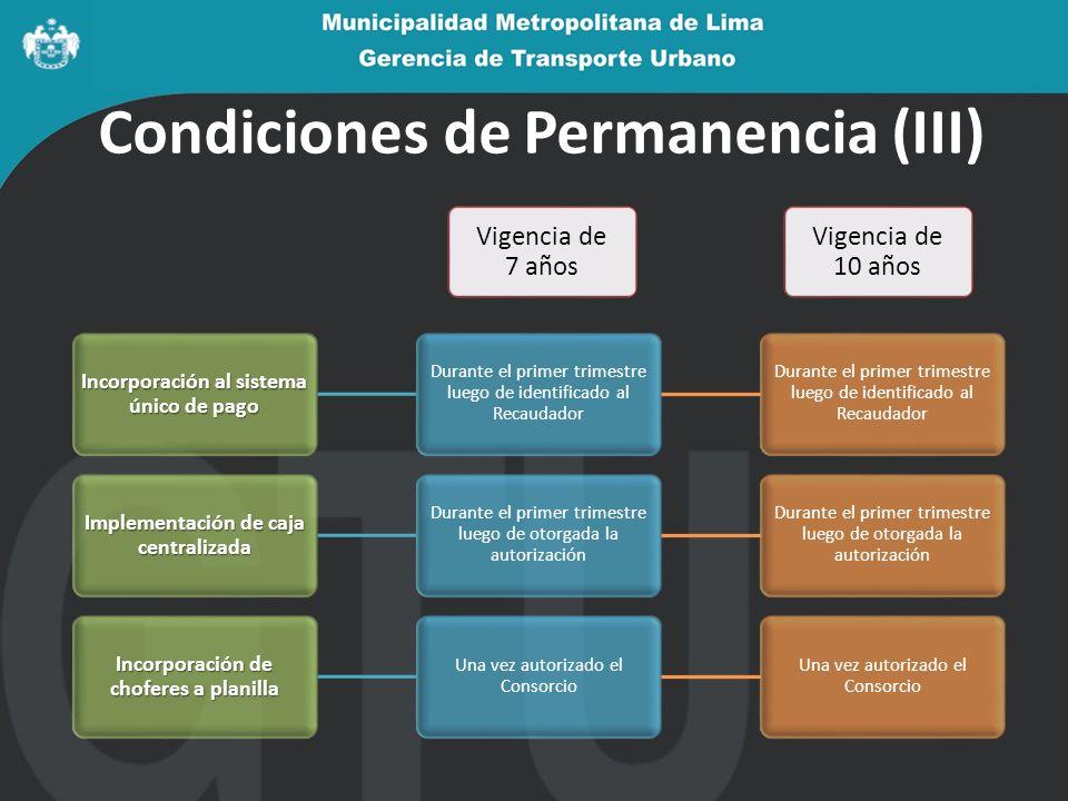 Condiciones de Permanencia (III)