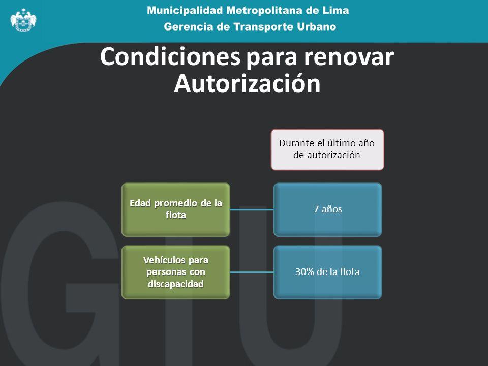 Condiciones para renovar Autorización