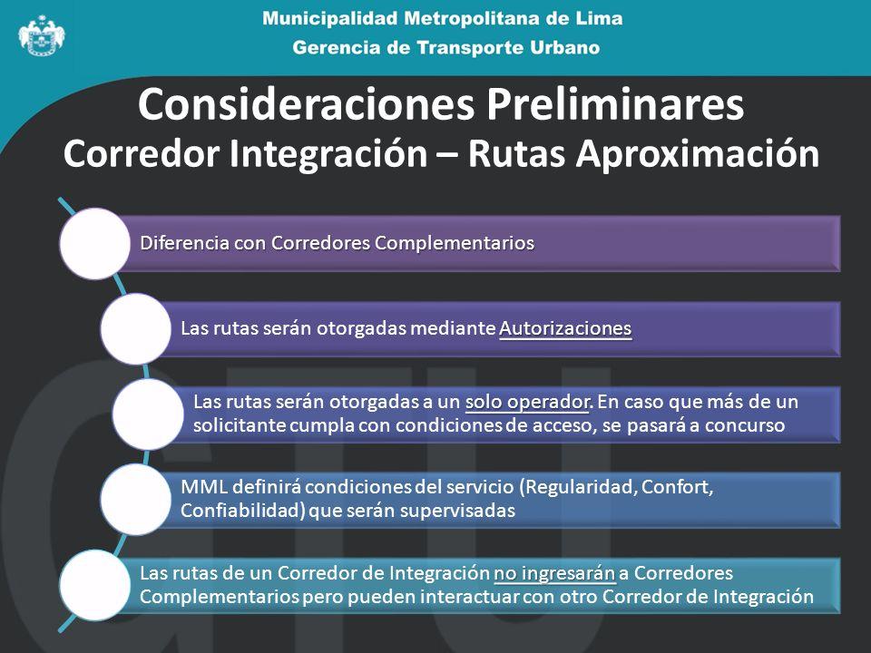 Consideraciones Preliminares Corredor Integración – Rutas Aproximación