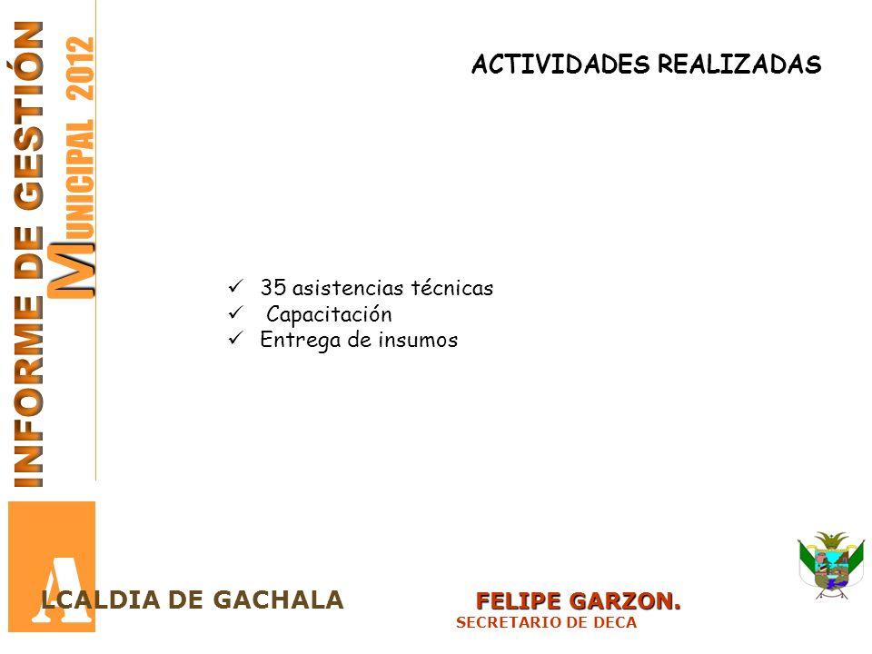A MUNICIPAL 2012 INFORME DE GESTIÓN ACTIVIDADES REALIZADAS