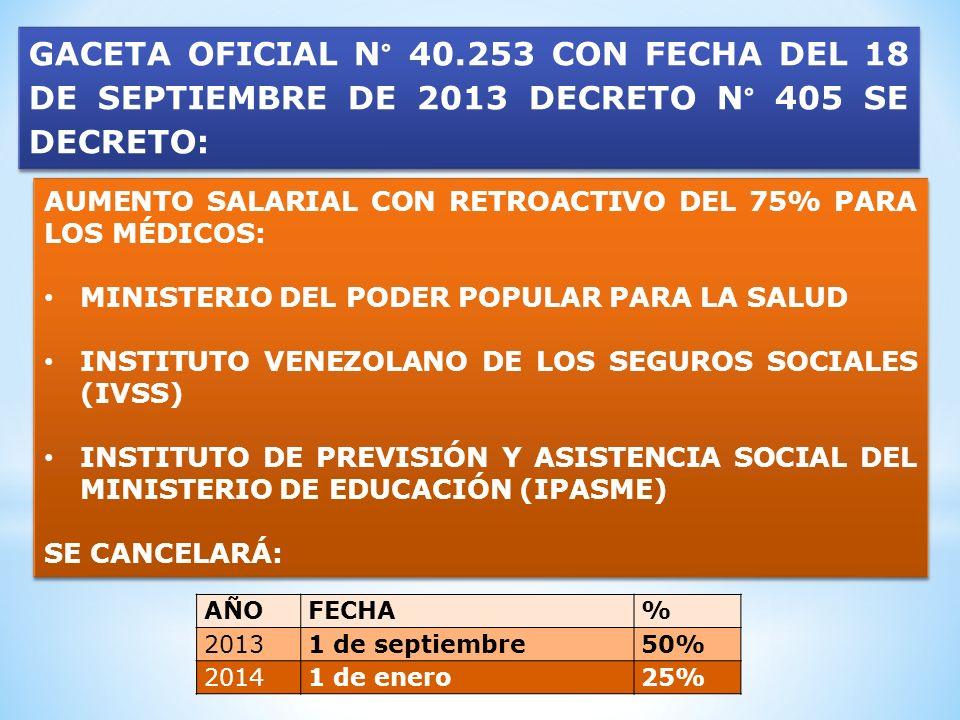 GACETA OFICIAL N° 40.253 CON FECHA DEL 18 DE SEPTIEMBRE DE 2013 DECRETO N° 405 SE DECRETO: