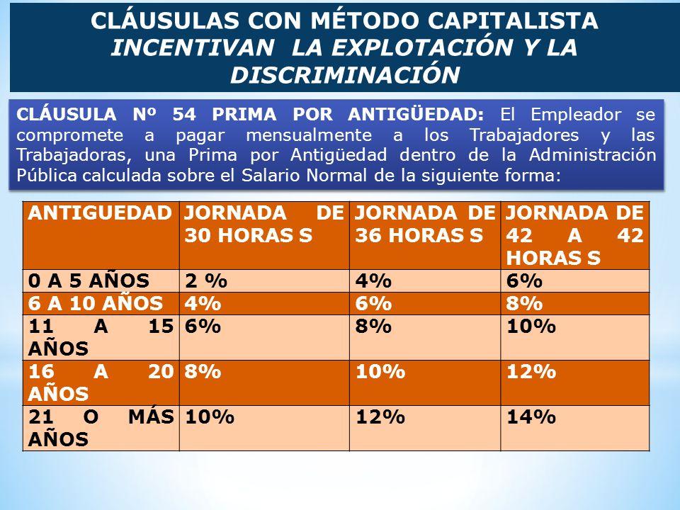 CLÁUSULAS CON MÉTODO CAPITALISTA INCENTIVAN LA EXPLOTACIÓN Y LA DISCRIMINACIÓN