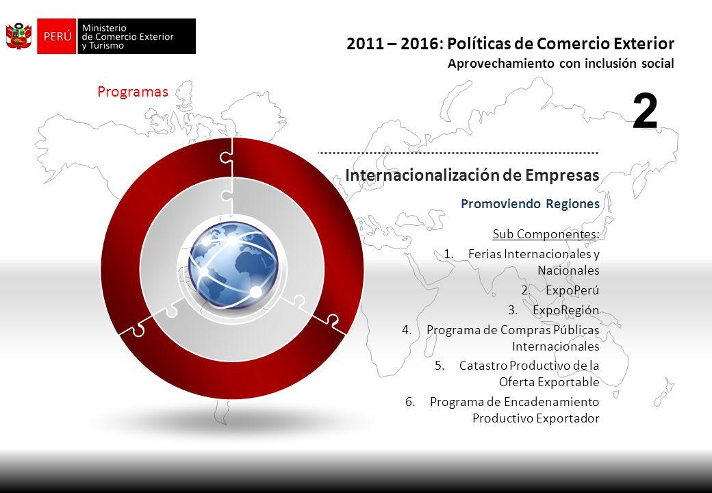 2 2011 – 2016: Políticas de Comercio Exterior
