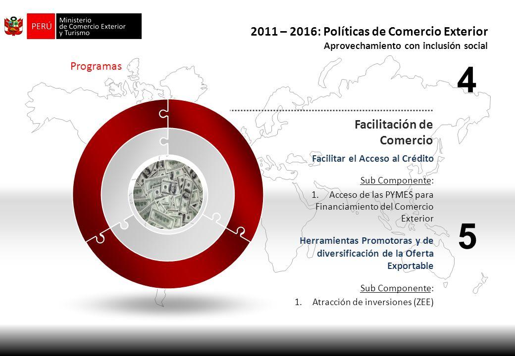 4 5 2011 – 2016: Políticas de Comercio Exterior