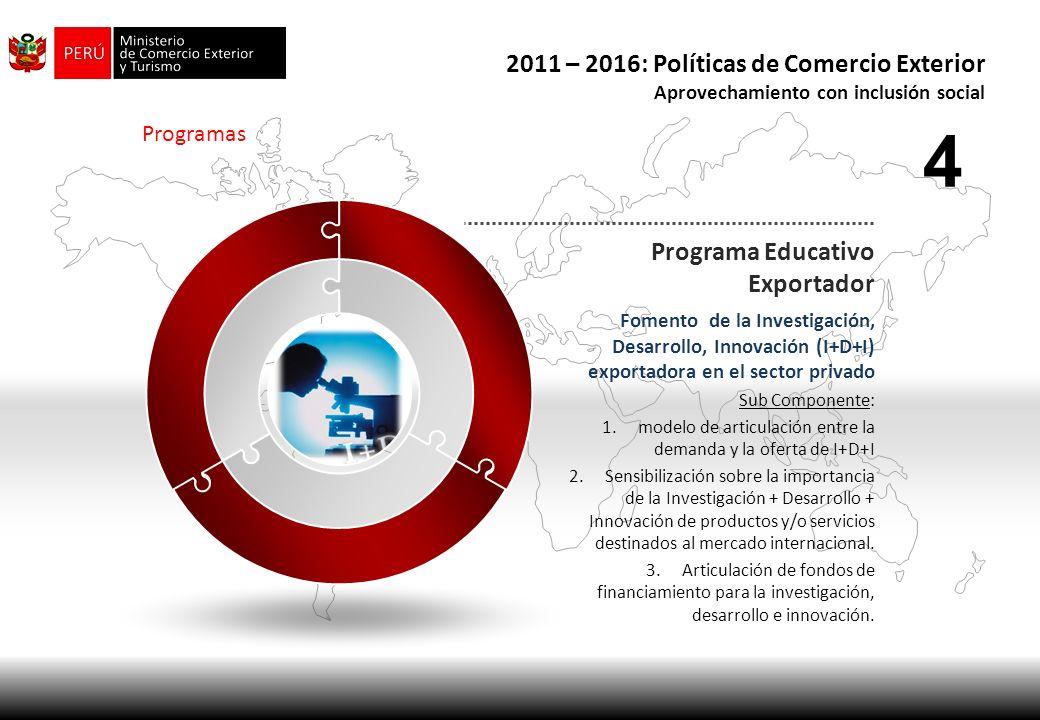 4 2011 – 2016: Políticas de Comercio Exterior