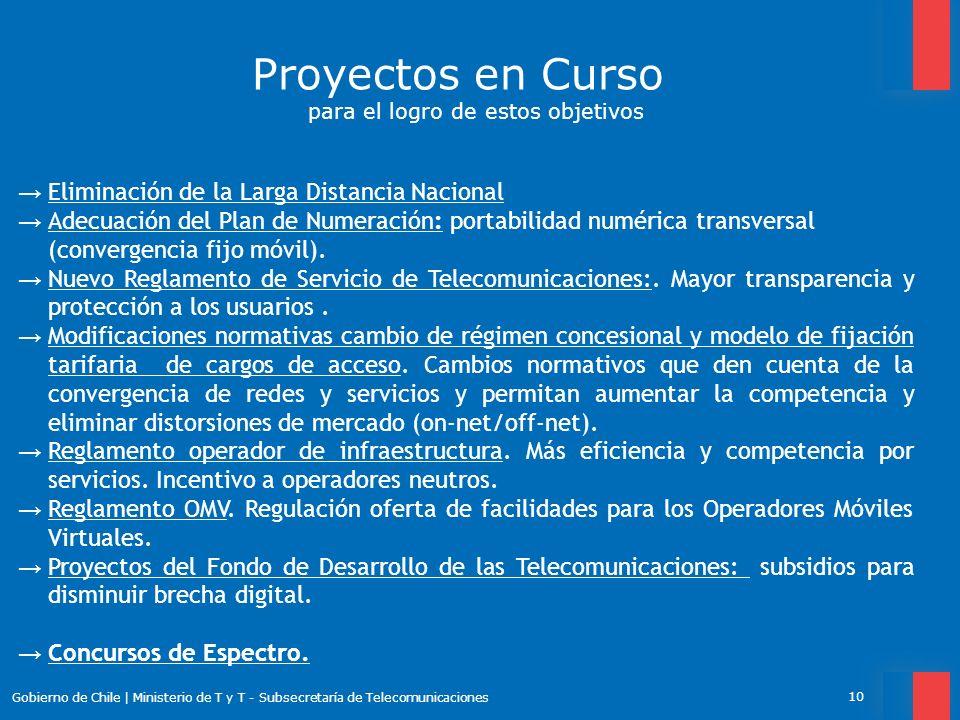 Proyectos en Curso para el logro de estos objetivos