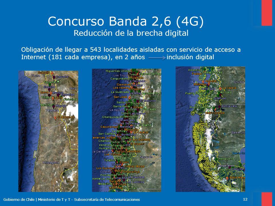 Concurso Banda 2,6 (4G) Reducción de la brecha digital