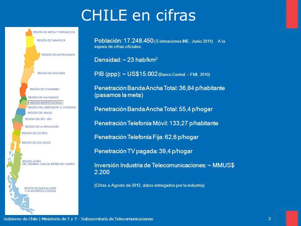 CHILE en cifras Población: 17.248.450 ( Estimaciones INE, Junio 2011) . A la espera de cifras oficiales.