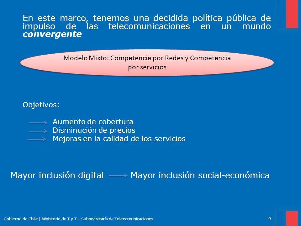 Modelo Mixto: Competencia por Redes y Competencia por servicios