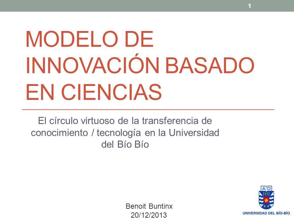 Modelo de Innovación basado en Ciencias