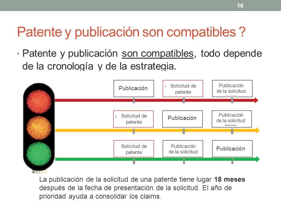 Patente y publicación son compatibles