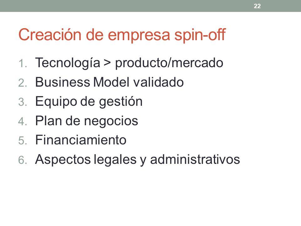 Creación de empresa spin-off
