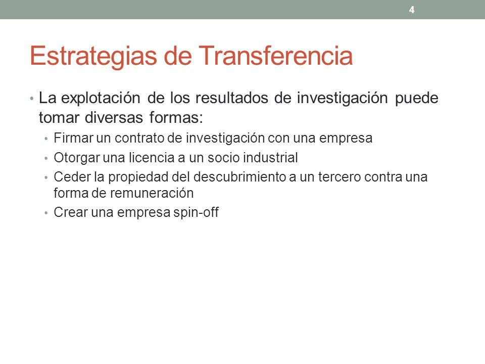 Estrategias de Transferencia