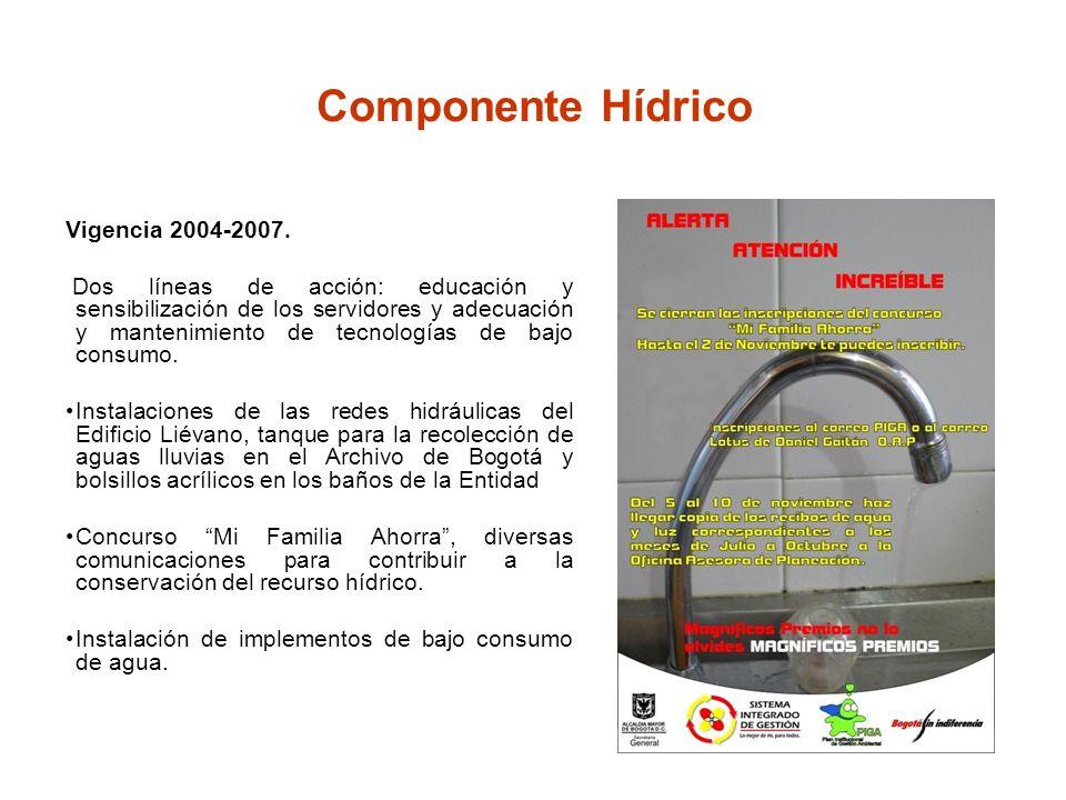 Componente Hídrico Vigencia 2004-2007.