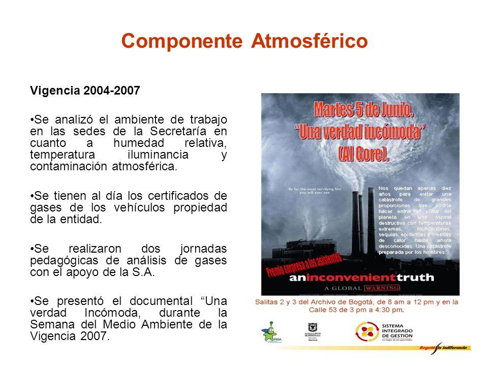 Componente Atmosférico