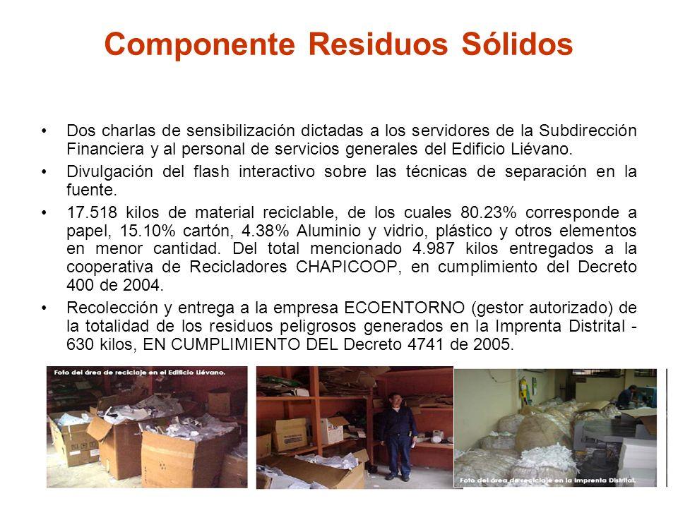 Componente Residuos Sólidos