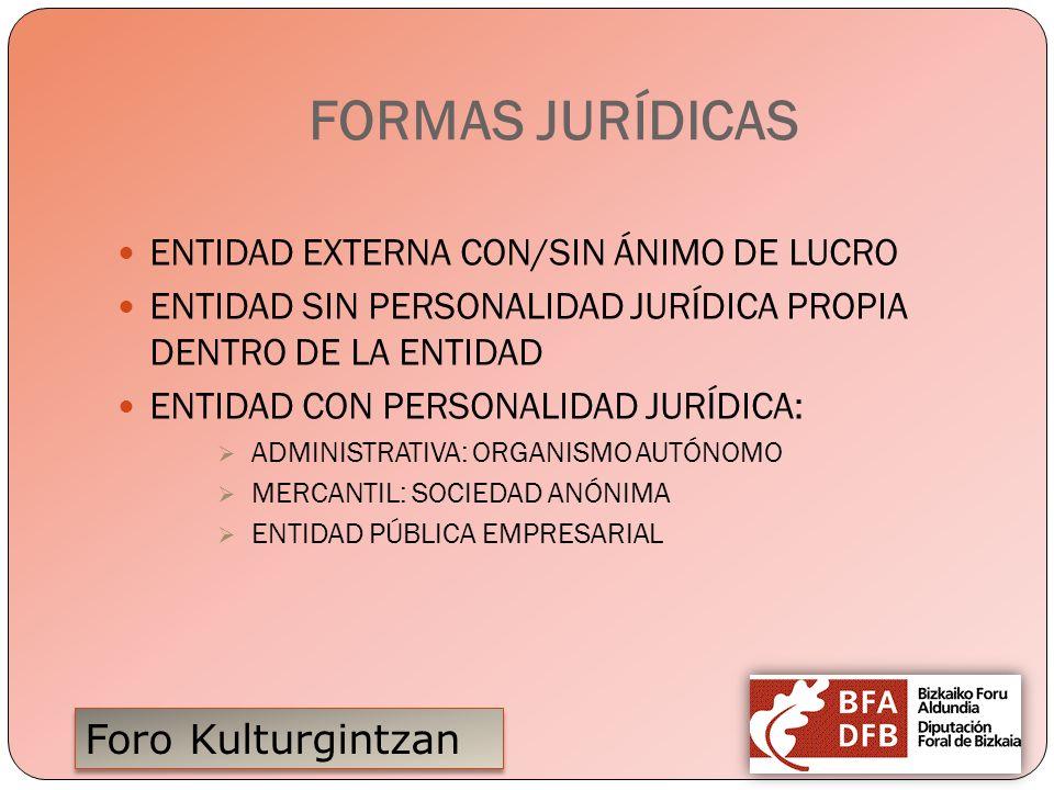 FORMAS JURÍDICAS ENTIDAD EXTERNA CON/SIN ÁNIMO DE LUCRO
