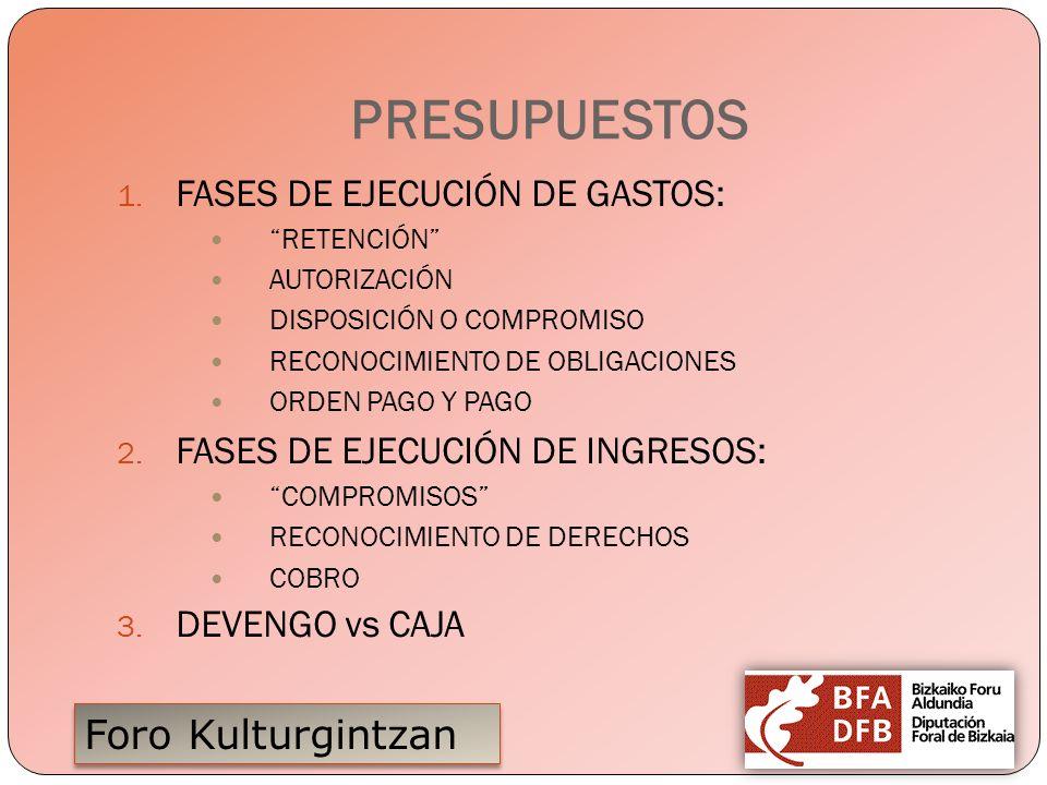 PRESUPUESTOS FASES DE EJECUCIÓN DE GASTOS:
