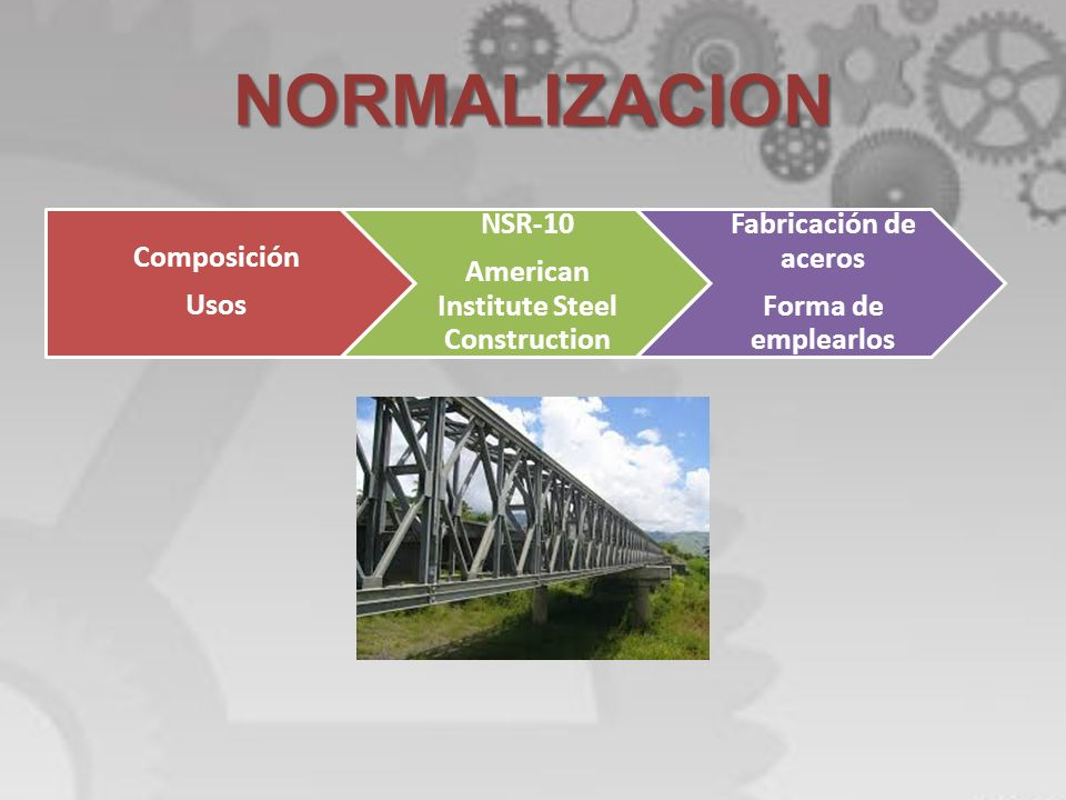 Acero 304l Aluminio Diana Stefan Villamizar Fuentes. Logo Presentation Template Sea Dragon Austin. Refinancing Mobile Homes Owing Irs Back Taxes. Hotel Rewards Credit Card Iraqi Shoe Thrower. Littleton Co Chiropractor Technology In Home. Corporate Wellness Seminars Roth 5 Year Rule. Residential Landline Phone Service Providers In My Area. Google Apps Shared Task List. Facial Laser Treatment Prices