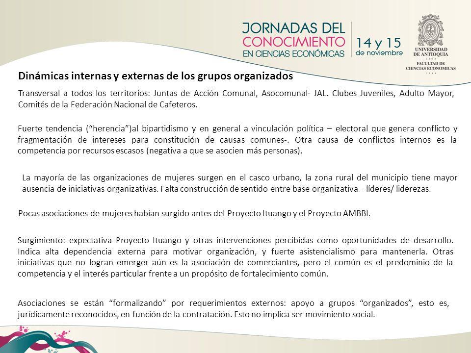 Dinámicas internas y externas de los grupos organizados