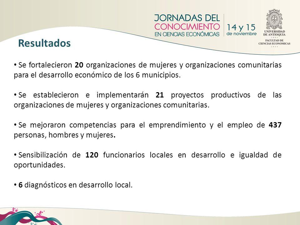 Resultados Se fortalecieron 20 organizaciones de mujeres y organizaciones comunitarias para el desarrollo económico de los 6 municipios.