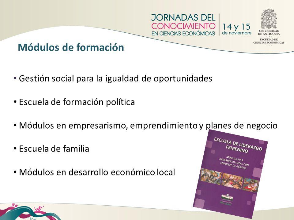 Módulos de formación Gestión social para la igualdad de oportunidades