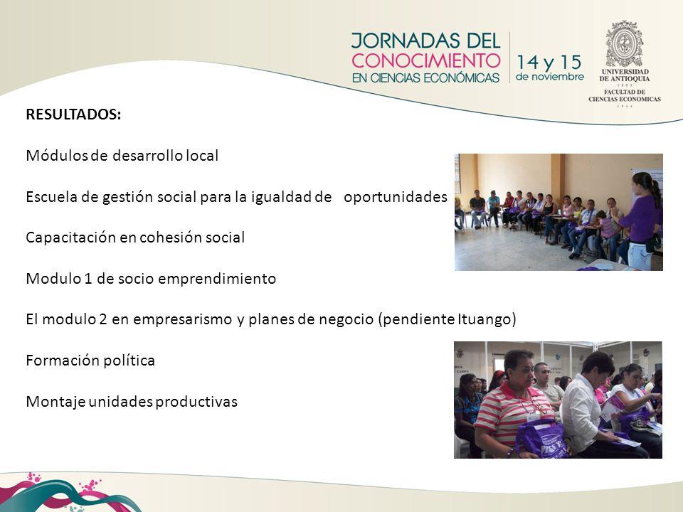 RESULTADOS: Módulos de desarrollo local. Escuela de gestión social para la igualdad de oportunidades.