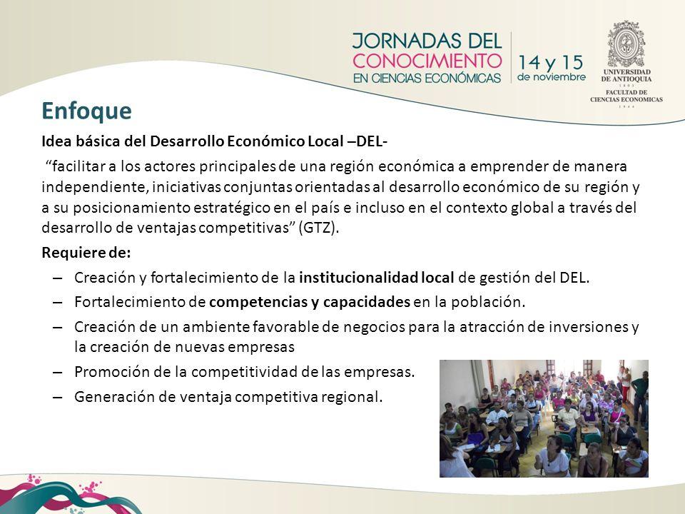 Enfoque Idea básica del Desarrollo Económico Local –DEL-