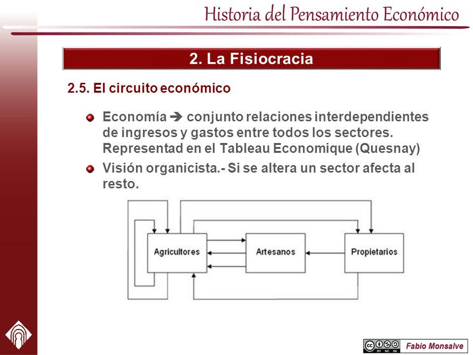 2. La Fisiocracia 2.5. El circuito económico
