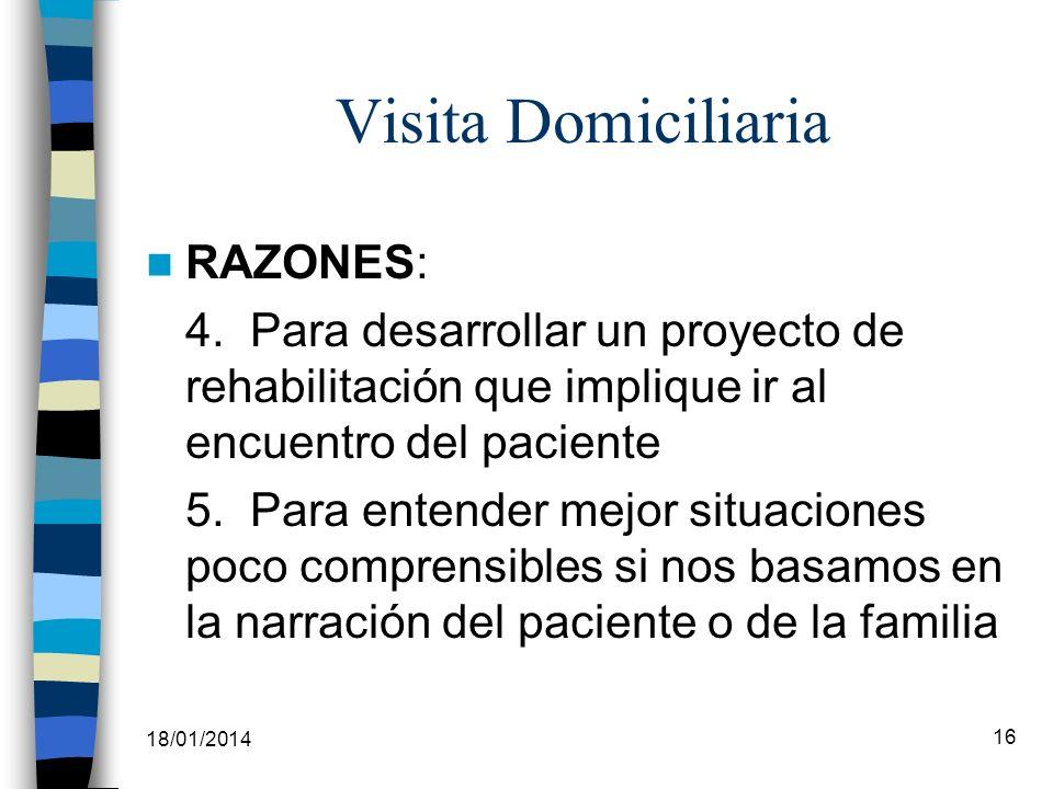 Visita Domiciliaria RAZONES: