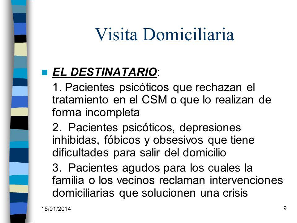 Visita Domiciliaria EL DESTINATARIO: