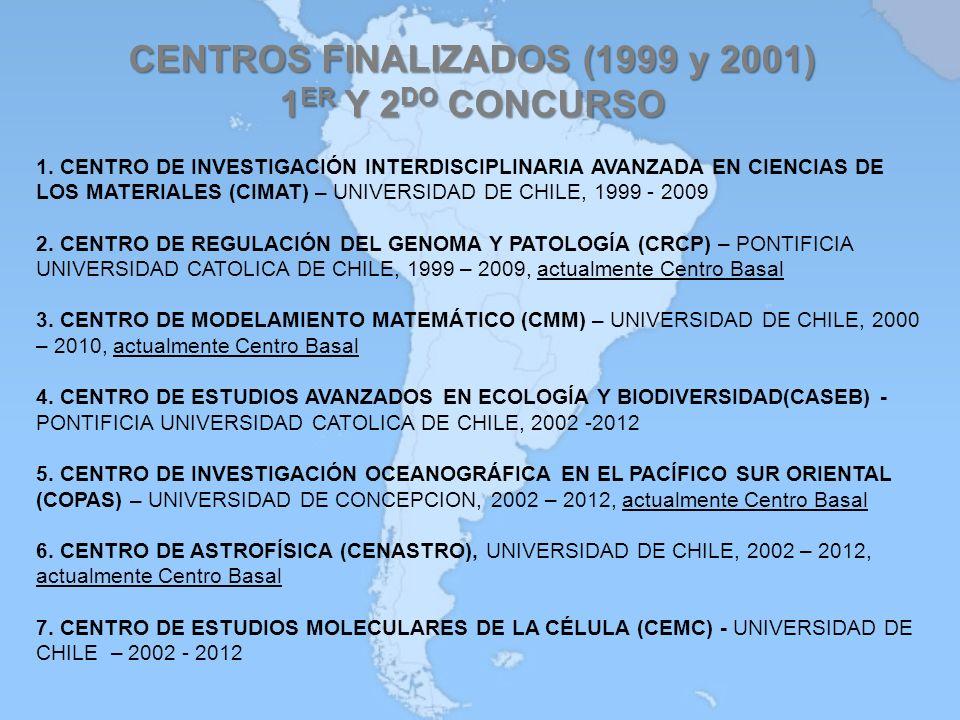 CENTROS FINALIZADOS (1999 y 2001) 1ER Y 2DO CONCURSO