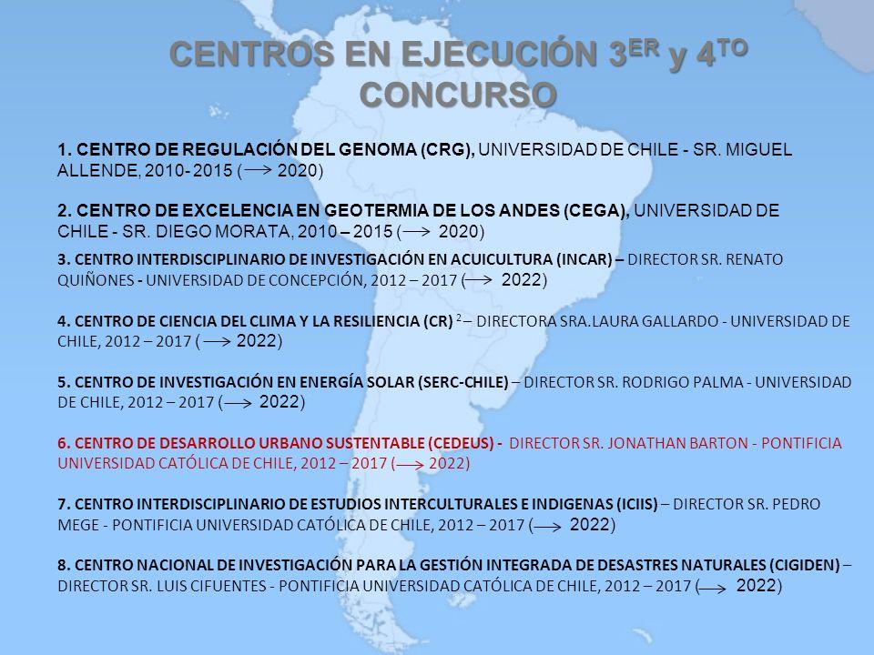 CENTROS EN EJECUCIÓN 3ER y 4TO CONCURSO